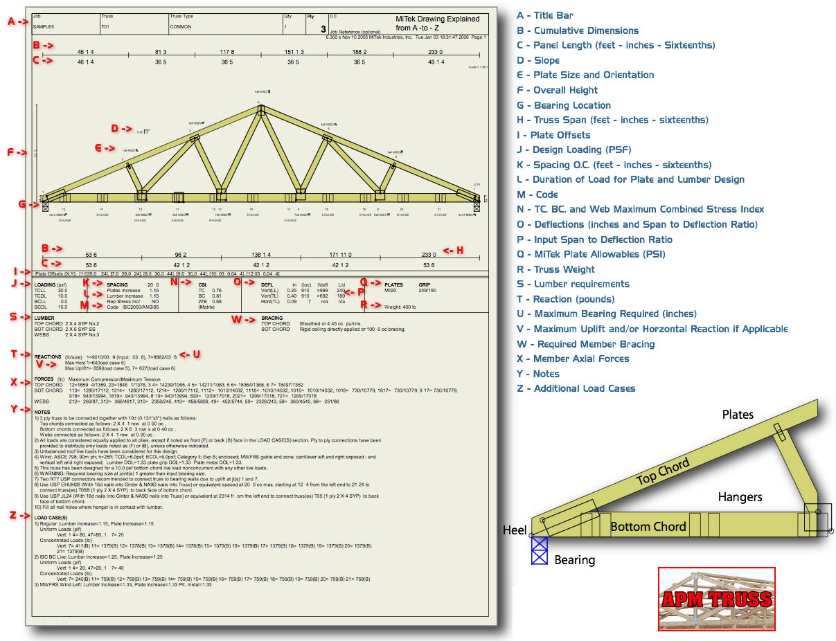 Apm roof trusses Roof drawing software